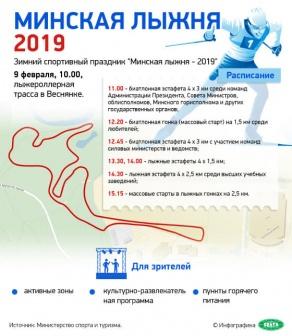 Минская лыжня 2019
